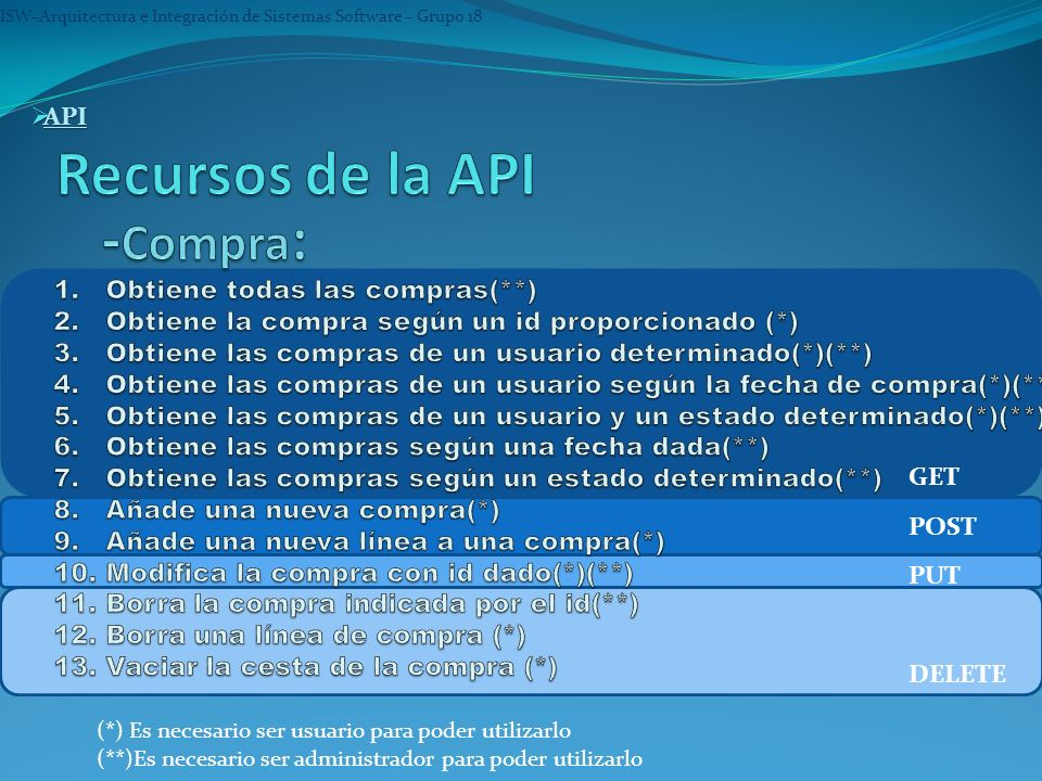 ISW–Arquitectura e Integración de Sistemas Software – Grupo 18 API API API (*) Es necesario ser usuario para poder utilizarlo (**)Es necesario ser administrador para poder utilizarlo GET POST PUT DELETE