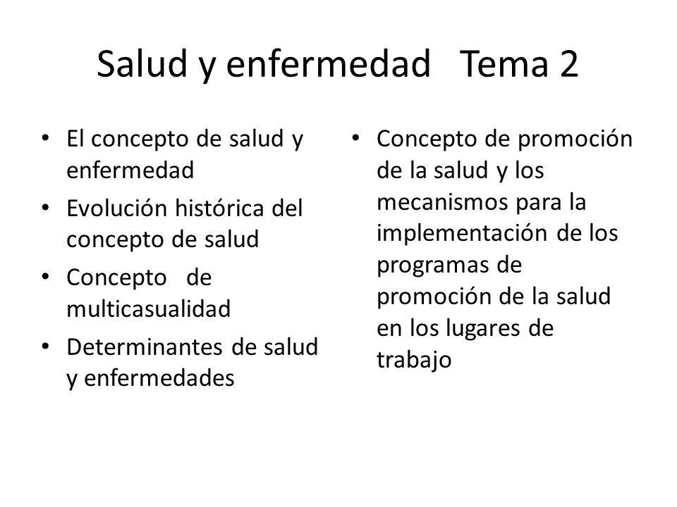 Salud y enfermedad Tema 2 El concepto de salud y enfermedad Evolución histórica del concepto de salud Concepto de multicasualidad Determinantes de sal