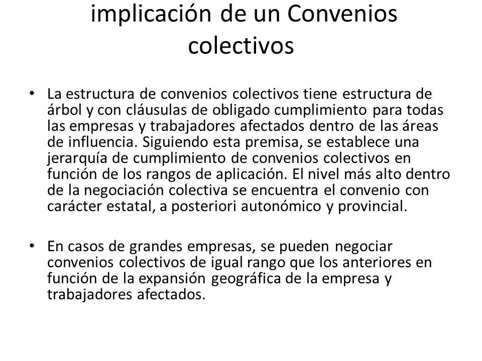 implicación de un Convenios colectivos La estructura de convenios colectivos tiene estructura de árbol y con cláusulas de obligado cumplimiento para t