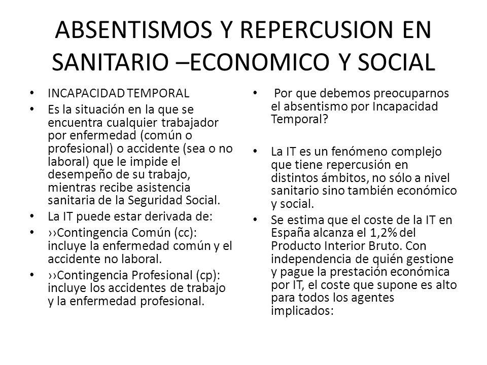ABSENTISMOS Y REPERCUSION EN SANITARIO –ECONOMICO Y SOCIAL INCAPACIDAD TEMPORAL Es la situación en la que se encuentra cualquier trabajador por enferm