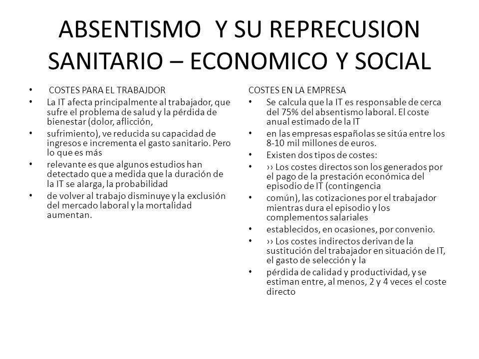 ABSENTISMO Y SU REPRECUSION SANITARIO – ECONOMICO Y SOCIAL COSTES PARA EL TRABAJDOR La IT afecta principalmente al trabajador, que sufre el problema d