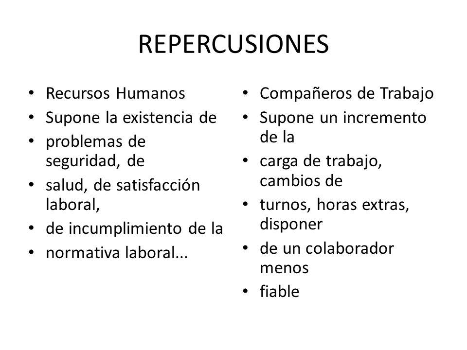 REPERCUSIONES Recursos Humanos Supone la existencia de problemas de seguridad, de salud, de satisfacción laboral, de incumplimiento de la normativa la
