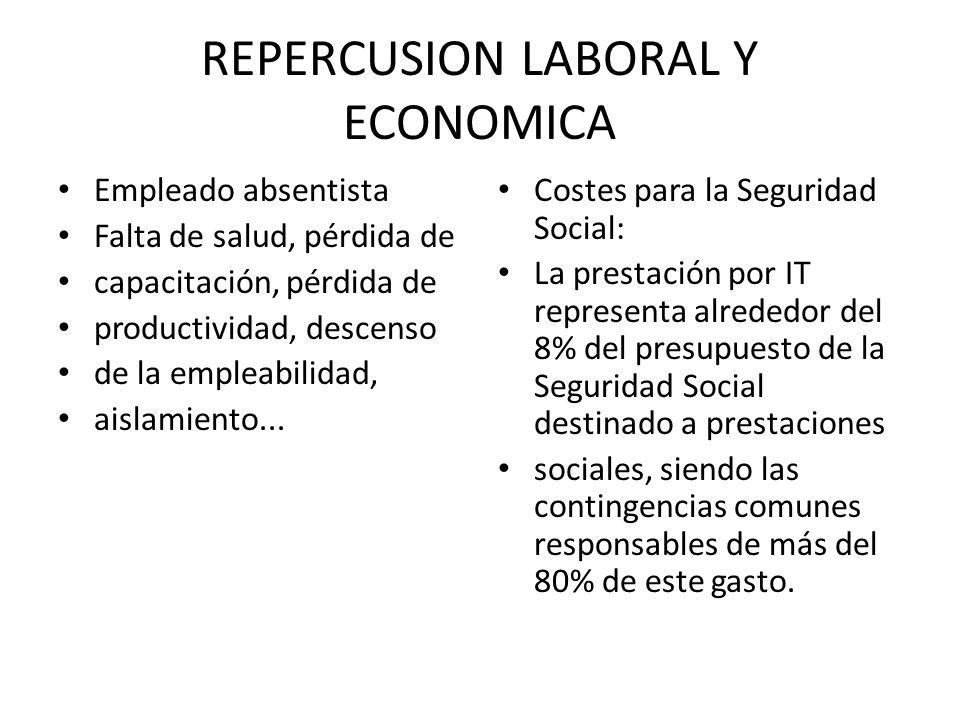 REPERCUSION LABORAL Y ECONOMICA Empleado absentista Falta de salud, pérdida de capacitación, pérdida de productividad, descenso de la empleabilidad, a