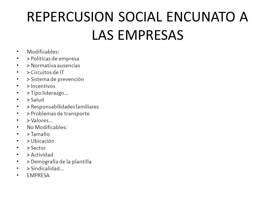 REPERCUSION SOCIAL ENCUNATO A LAS EMPRESAS Modificables: > Políticas de empresa > Normativa ausencias > Circuitos de IT > Sistema de prevención > Ince