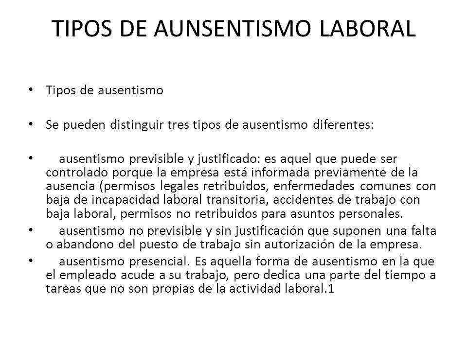 TIPOS DE AUNSENTISMO LABORAL Tipos de ausentismo Se pueden distinguir tres tipos de ausentismo diferentes: ausentismo previsible y justificado: es aqu