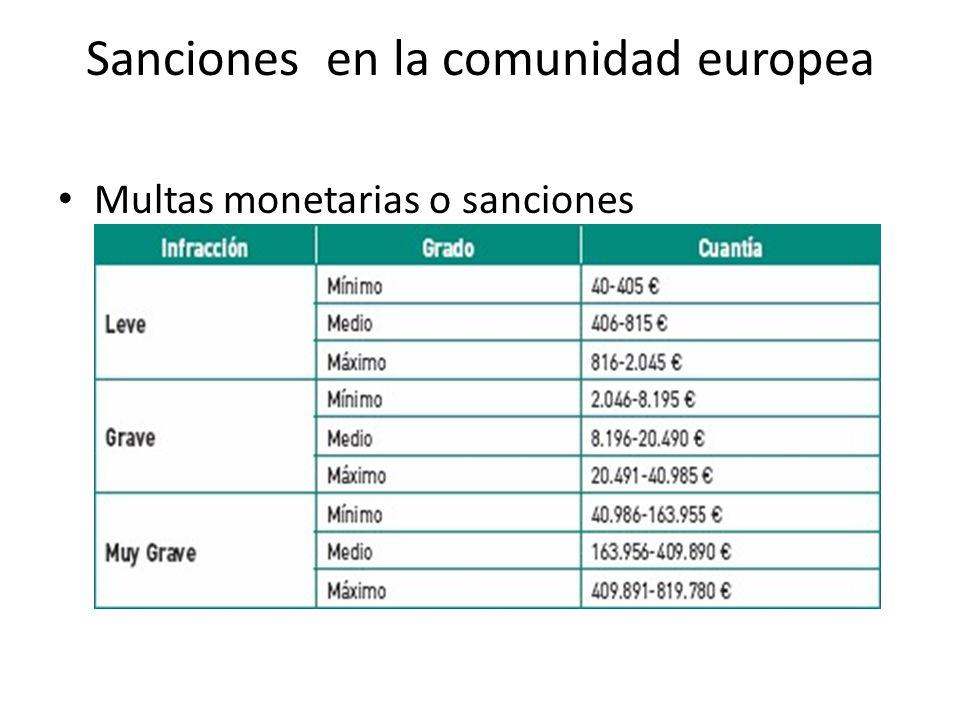Sanciones en la comunidad europea Multas monetarias o sanciones