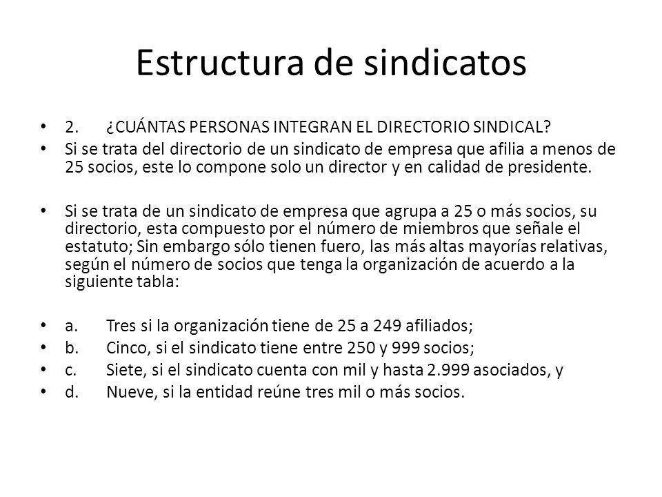 Estructura de sindicatos 2.¿CUÁNTAS PERSONAS INTEGRAN EL DIRECTORIO SINDICAL? Si se trata del directorio de un sindicato de empresa que afilia a menos