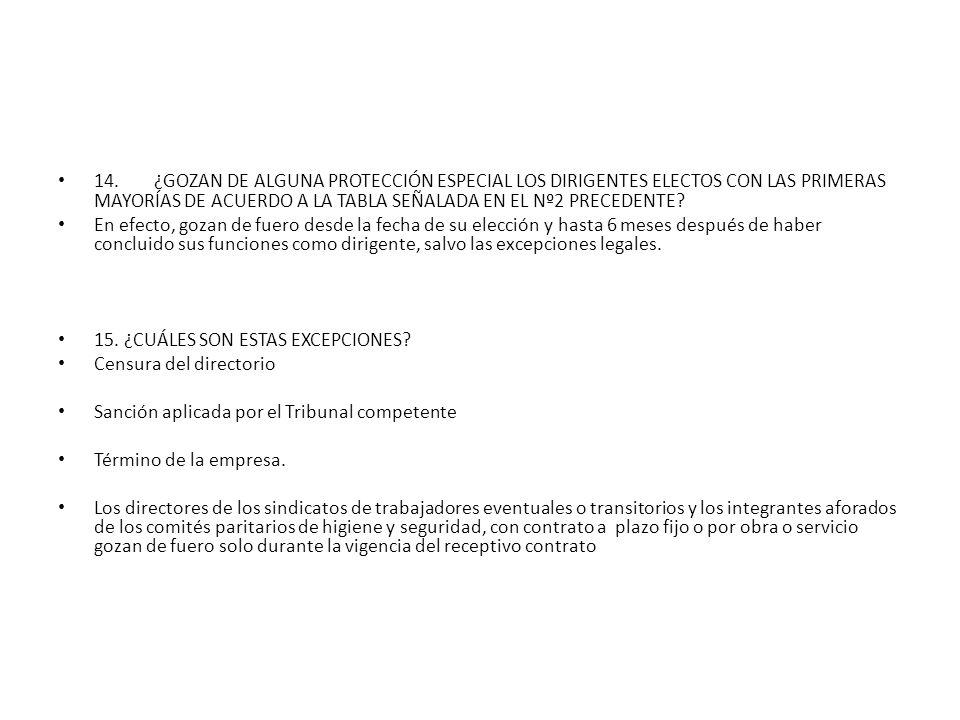 14.¿GOZAN DE ALGUNA PROTECCIÓN ESPECIAL LOS DIRIGENTES ELECTOS CON LAS PRIMERAS MAYORÍAS DE ACUERDO A LA TABLA SEÑALADA EN EL Nº2 PRECEDENTE? En efect