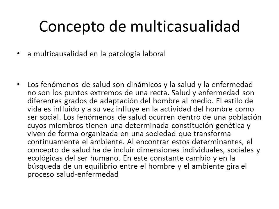 Concepto de multicasualidad a multicausalidad en la patología laboral Los fenómenos de salud son dinámicos y la salud y la enfermedad no son los punto