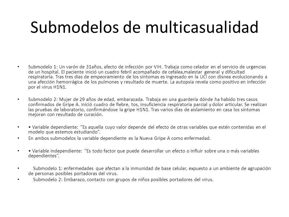Submodelos de multicasualidad Submodelo 1: Un varón de 31años, afecto de infección por VIH. Trabaja como celador en el servicio de urgencias de un hos