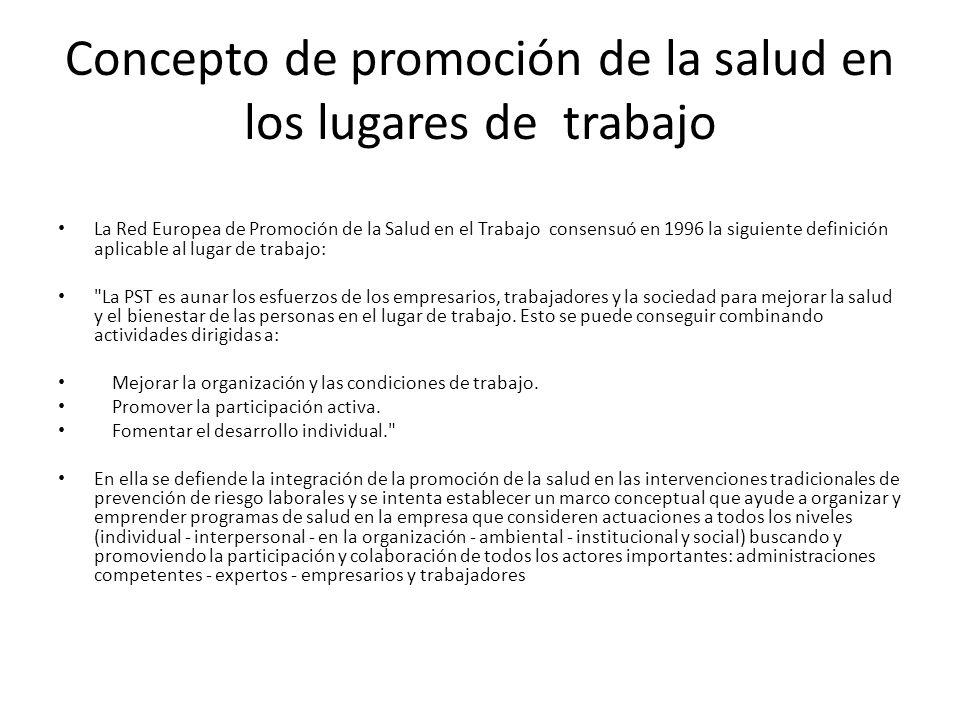 Concepto de promoción de la salud en los lugares de trabajo La Red Europea de Promoción de la Salud en el Trabajo consensuó en 1996 la siguiente defin