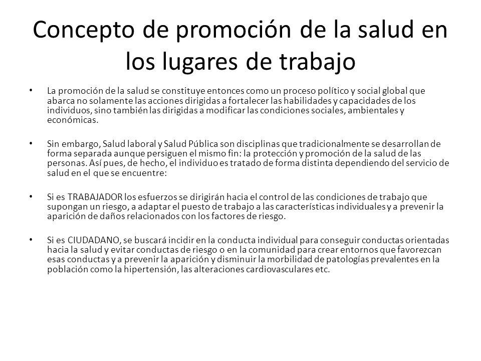 Concepto de promoción de la salud en los lugares de trabajo La promoción de la salud se constituye entonces como un proceso político y social global q