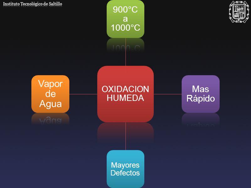 OXIDACION HUMEDA 900°C a 1000°C Mas Rápido Mayores Defectos Vapor de Agua