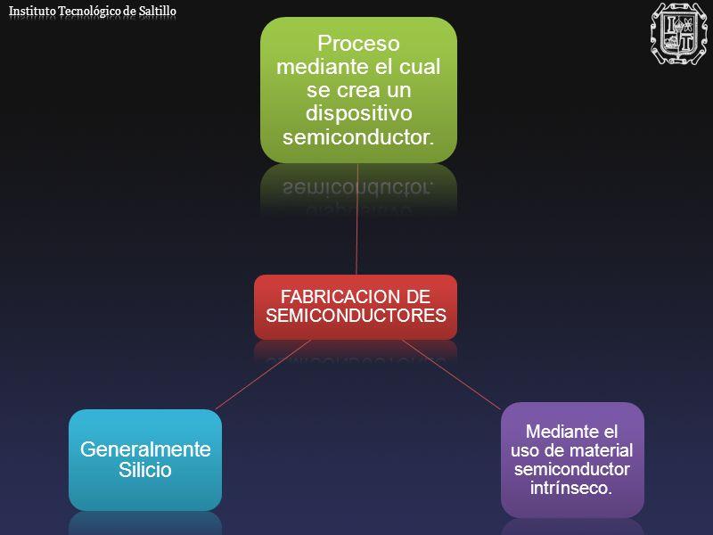 FABRICACION DE SEMICONDUCTORES Proceso mediante el cual se crea un dispositivo semiconductor. Mediante el uso de material semiconductor intrínseco. Ge