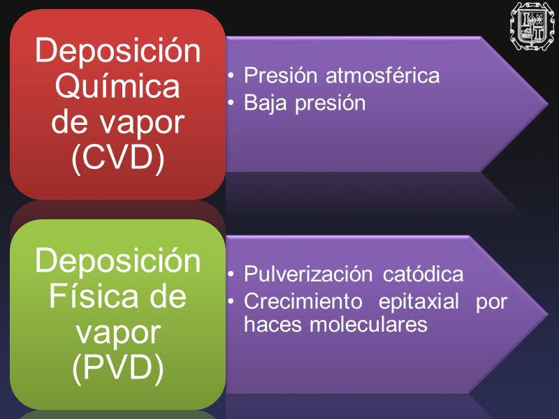 Presión atmosférica Baja presión Deposición Química de vapor (CVD) Pulverización catódica Crecimiento epitaxial por haces moleculares Deposición Físic