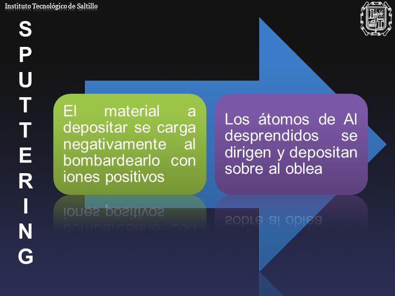 El material a depositar se carga negativamente al bombardearlo con iones positivos Los átomos de Al desprendidos se dirigen y depositan sobre al oblea