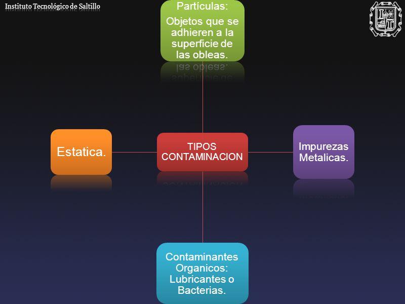 TIPOS CONTAMINACION Partículas: Objetos que se adhieren a la superficie de las obleas. Impurezas Metalicas. Contaminantes Organicos: Lubricantes o Bac