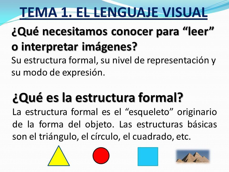TEMA 1. EL LENGUAJE VISUAL ¿Qué son los iconos? Son aquellos signos que representan al objeto de manera realista.