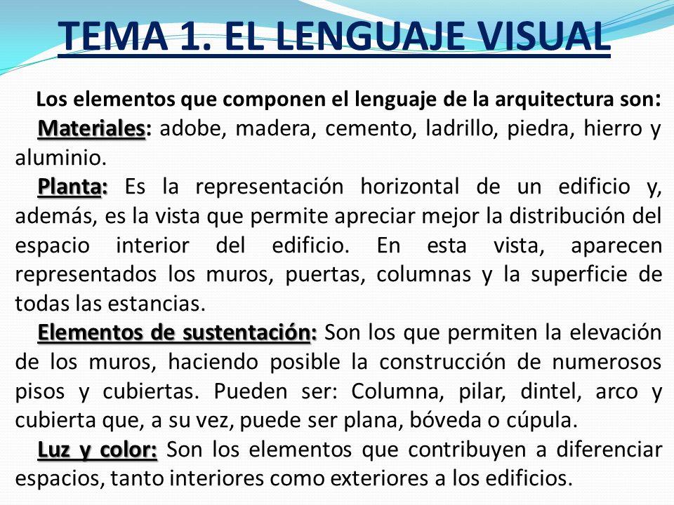 TEMA 1. EL LENGUAJE VISUAL arquitectura La arquitectura es un arte funcional cuyo fin es la creación y el diseño de espacios para que alberguen y sirv