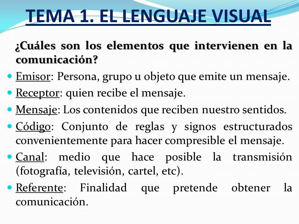 TEMA 1.EL LENGUAJE VISUAL ¿Cuáles son los elementos que intervienen en la comunicación.