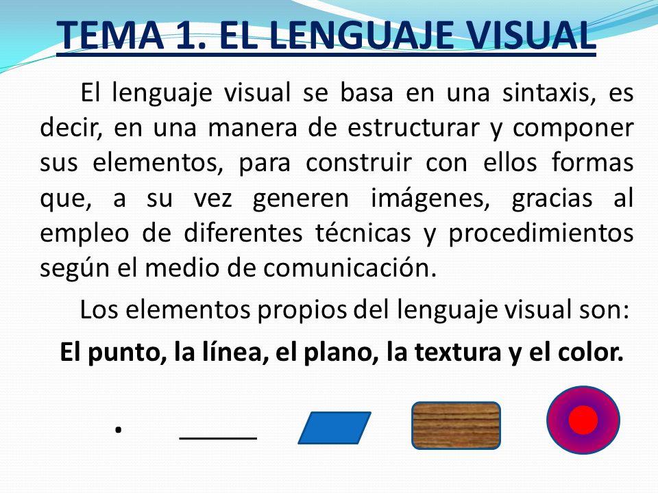 TEMA 1.EL LENGUAJE VISUAL ¿Qué son los iconos.