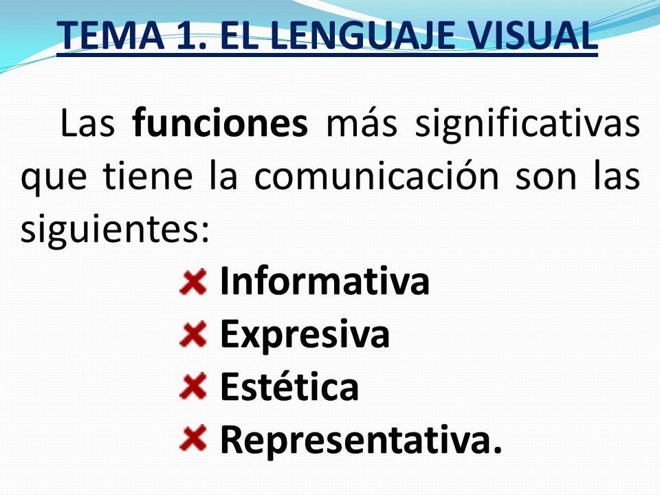 TEMA 1. EL LENGUAJE VISUAL El lenguaje visual se basa en una sintaxis, es decir, en una manera de estructurar y componer sus elementos, para construir