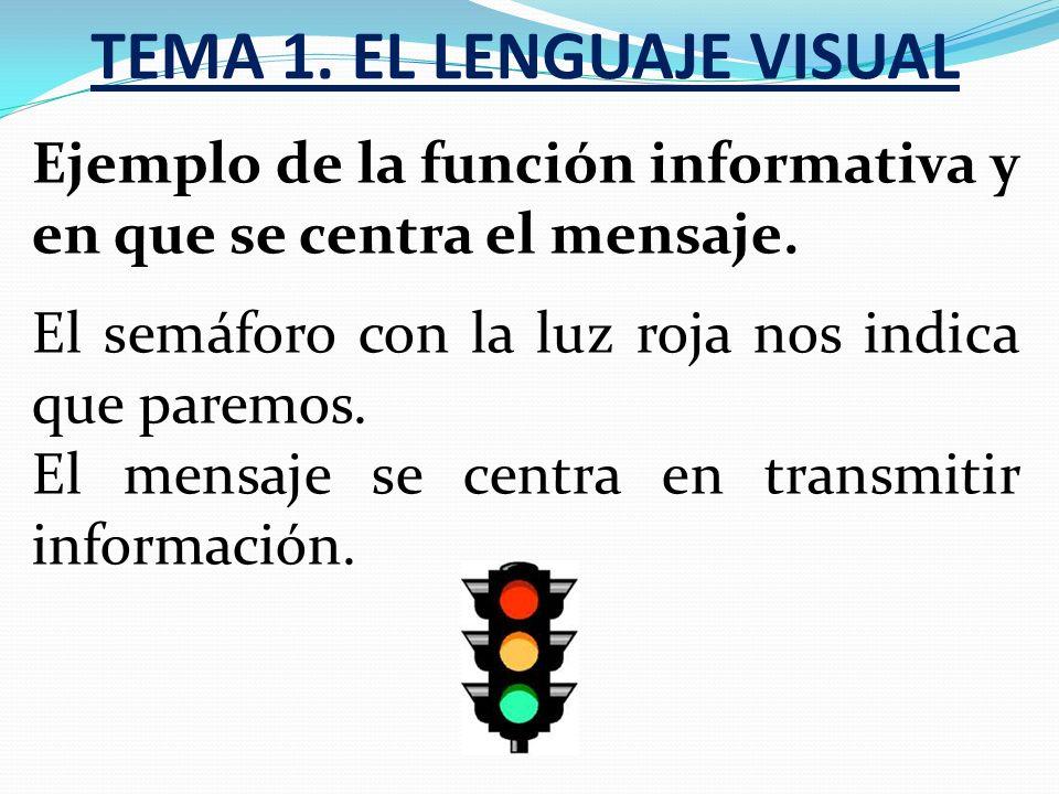 TEMA 1.EL LENGUAJE VISUAL Ejemplo de la función informativa y en que se centra el mensaje.