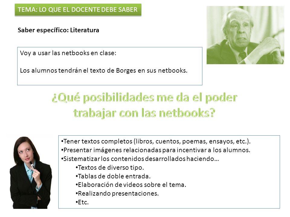TEMA: LO QUE EL DOCENTE DEBE SABER Saber específico: Literatura Voy a usar las netbooks en clase: Los alumnos tendrán el texto de Borges en sus netbooks.