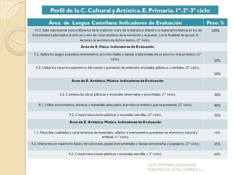 Área de Lengua Castellana: Indicadores de EvaluaciónPeso: % 10.3.