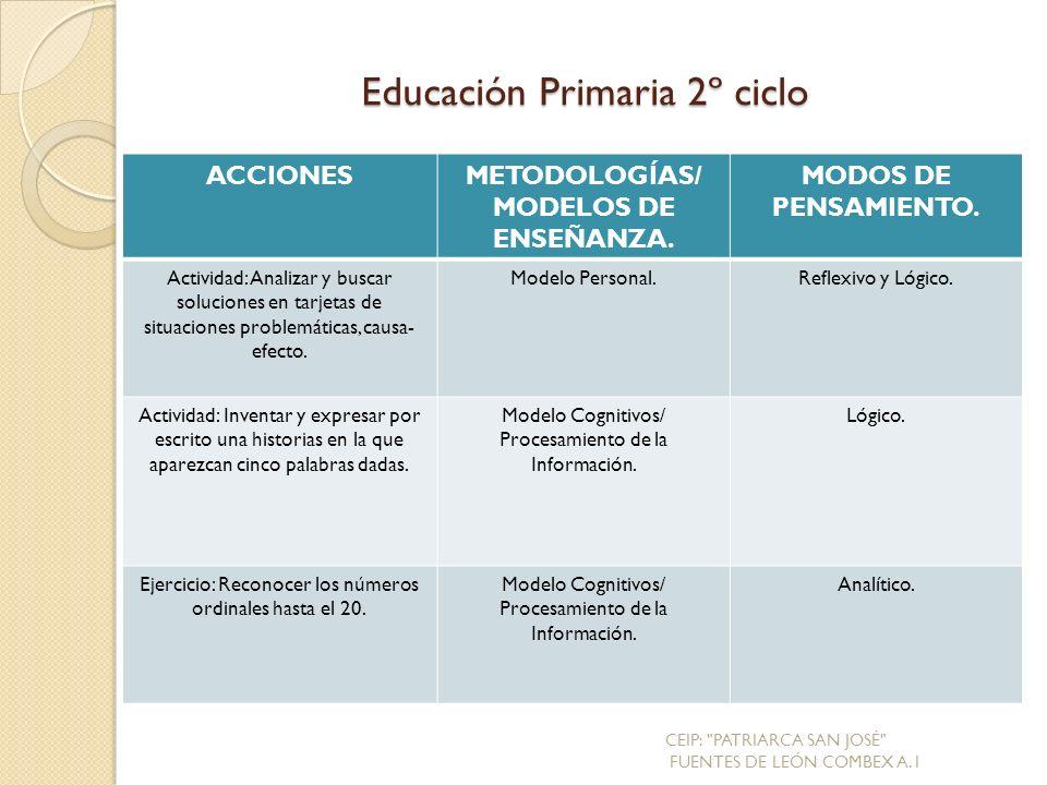 Educación Primaria 2º ciclo ACCIONESMETODOLOGÍAS/ MODELOS DE ENSEÑANZA.