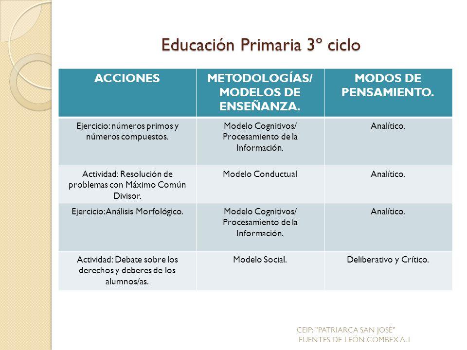 Educación Primaria 3º ciclo ACCIONESMETODOLOGÍAS/ MODELOS DE ENSEÑANZA.