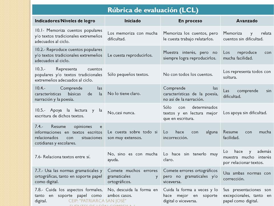 Rúbrica de evaluación (LCL) Indicadores/Niveles de logroIniciadoEn procesoAvanzado 10.1- Memoriza cuentos populares y/o textos tradicionales extremeños adecuados al ciclo.
