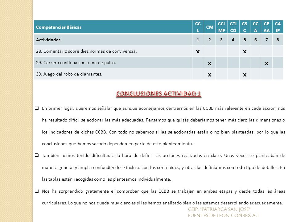Competencias Básicas CC L CM CCI MF CTI CD CS C CC A CP AA CA IP Actividades12345678 28.