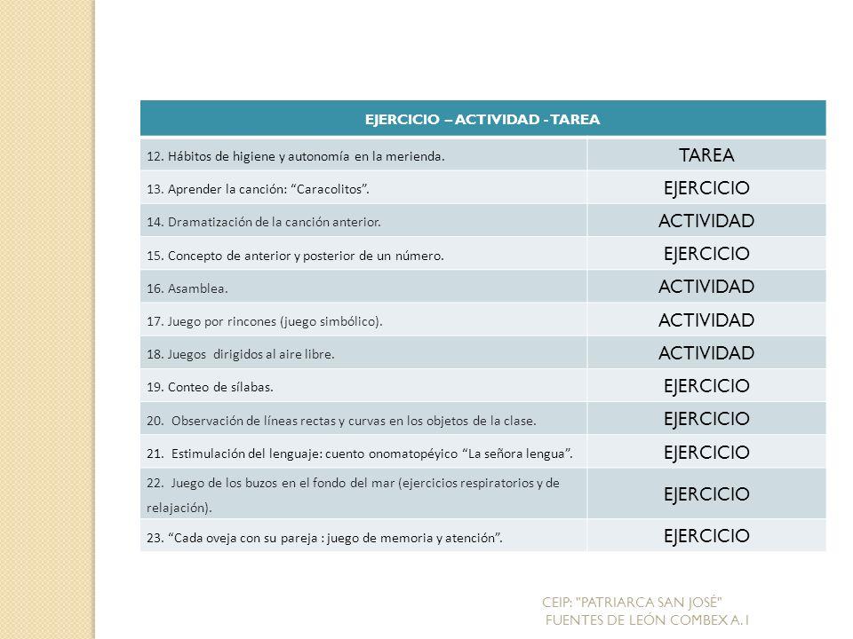 EJERCICIO – ACTIVIDAD - TAREA 12.Hábitos de higiene y autonomía en la merienda.