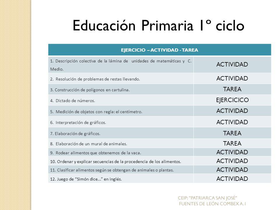 EJERCICIO – ACTIVIDAD - TAREA 1.Descripción colectiva de la lámina de unidades de matemáticas y C.