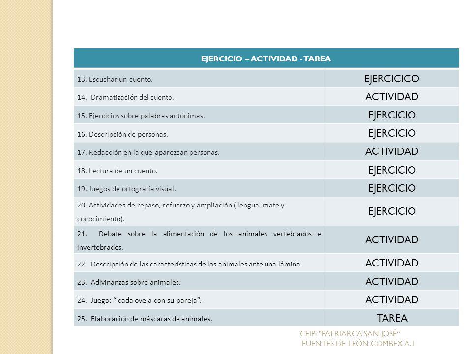 EJERCICIO – ACTIVIDAD - TAREA 13.Escuchar un cuento.
