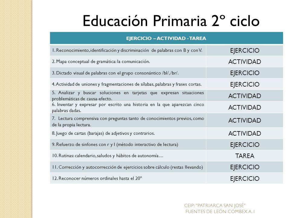 EJERCICIO – ACTIVIDAD - TAREA 1.