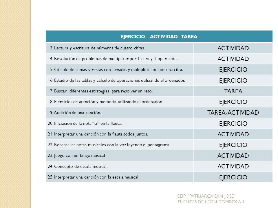 EJERCICIO – ACTIVIDAD - TAREA 13.Lectura y escritura de números de cuatro cifras.