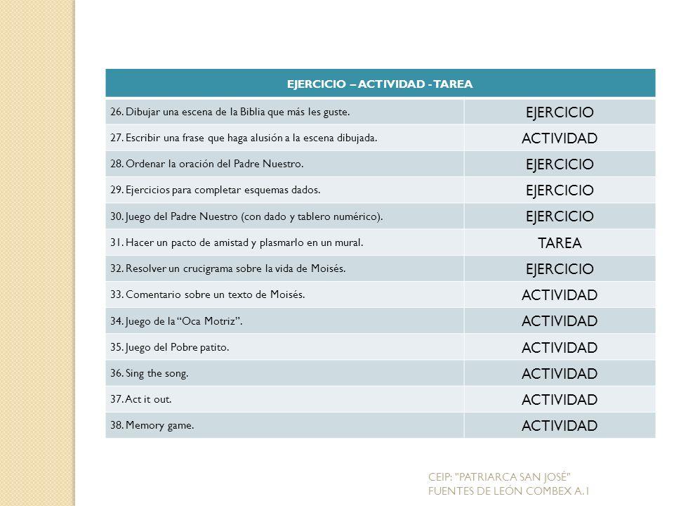 EJERCICIO – ACTIVIDAD - TAREA 26.Dibujar una escena de la Biblia que más les guste.