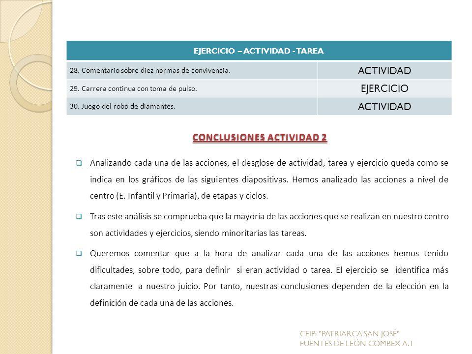 EJERCICIO – ACTIVIDAD - TAREA 28.Comentario sobre diez normas de convivencia.