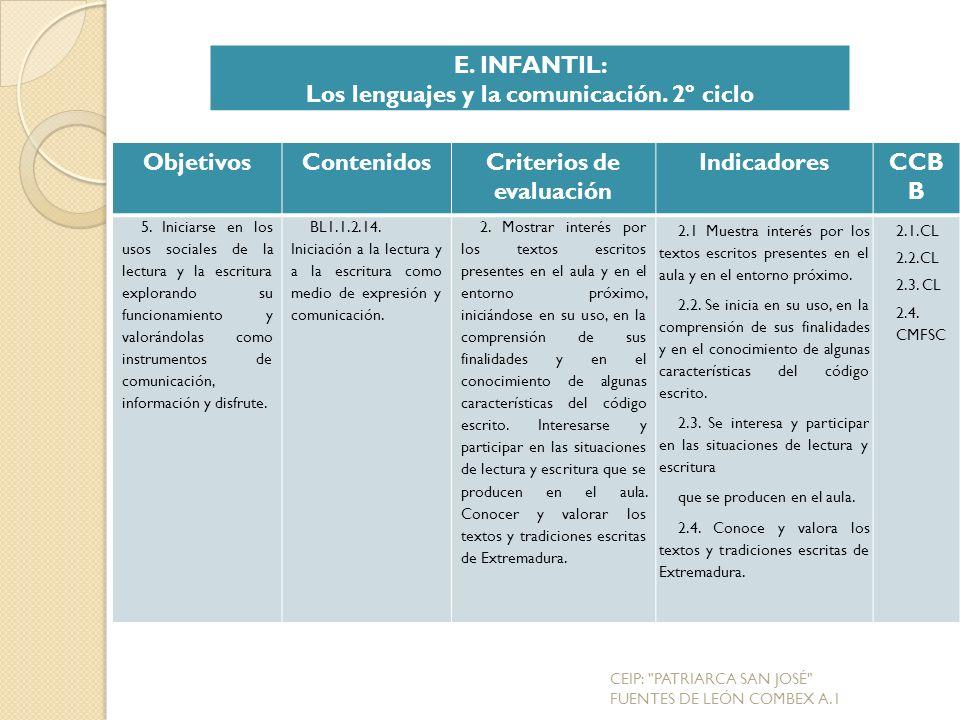 ObjetivosContenidosCriterios de evaluación IndicadoresCCB B 5.