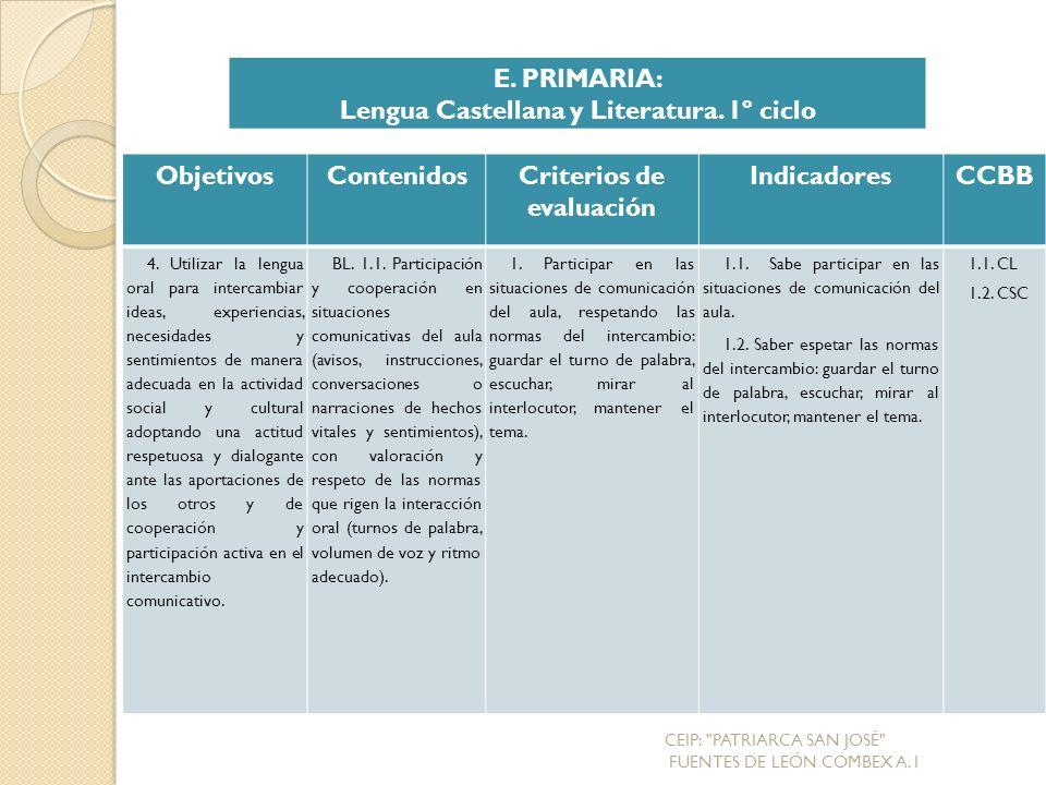 ObjetivosContenidosCriterios de evaluación IndicadoresCCBB 4.
