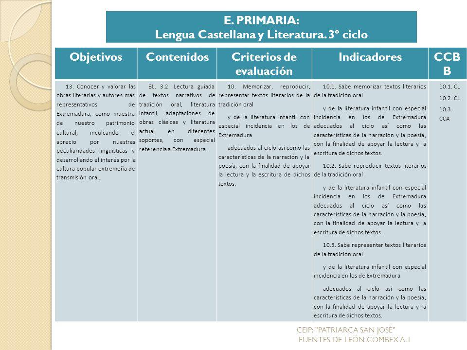 ObjetivosContenidosCriterios de evaluación IndicadoresCCB B 13.