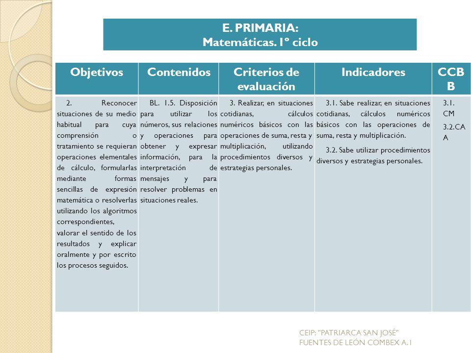 ObjetivosContenidosCriterios de evaluación IndicadoresCCB B 2.