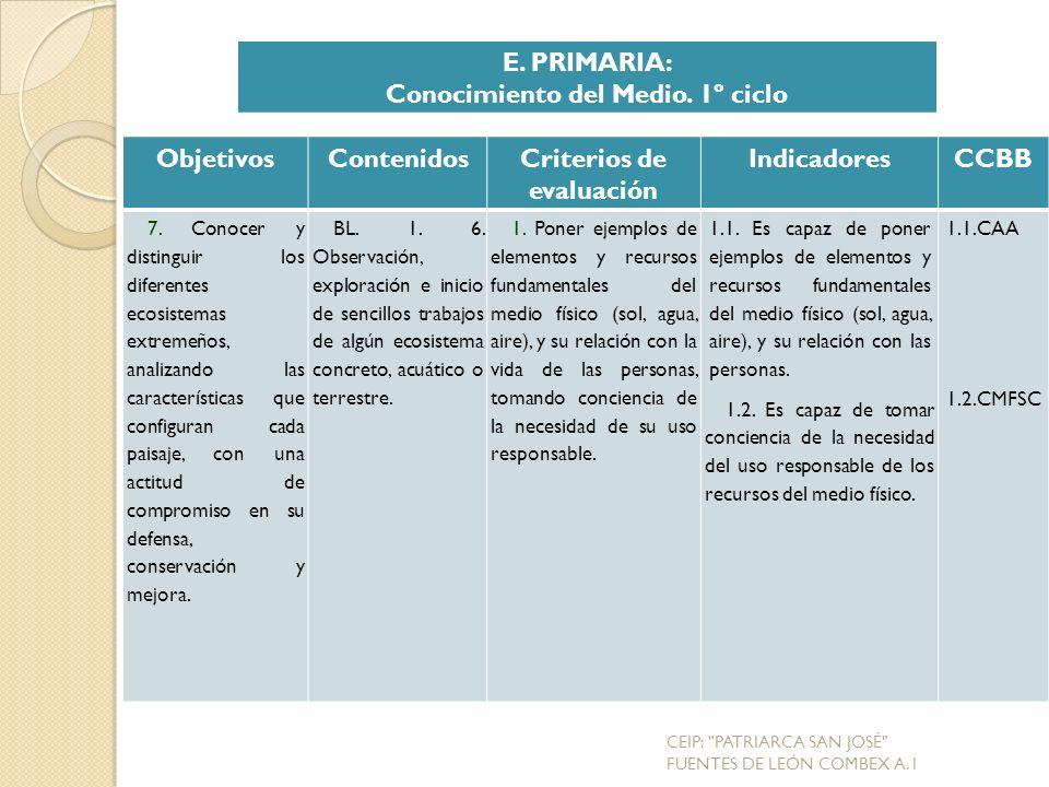ObjetivosContenidosCriterios de evaluación IndicadoresCCBB 7.