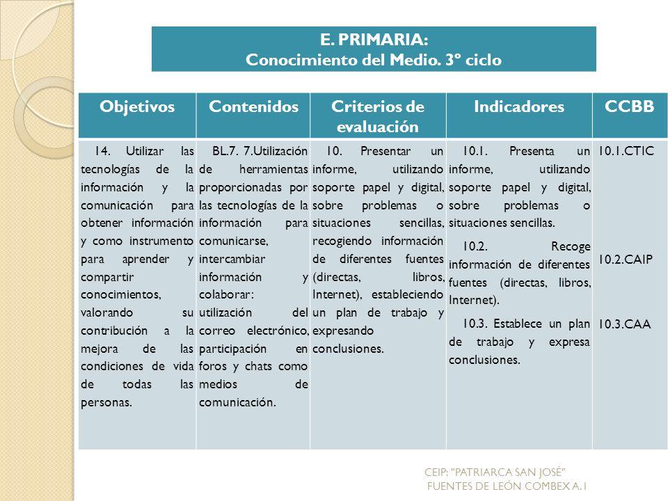 ObjetivosContenidosCriterios de evaluación IndicadoresCCBB 14.