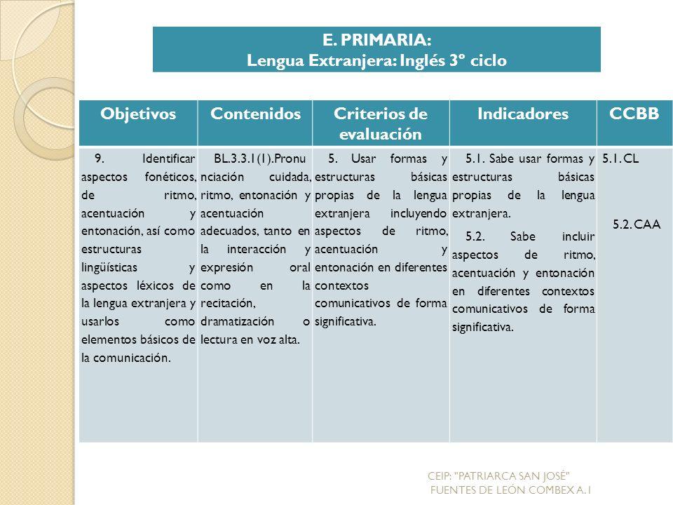 ObjetivosContenidosCriterios de evaluación IndicadoresCCBB 9.