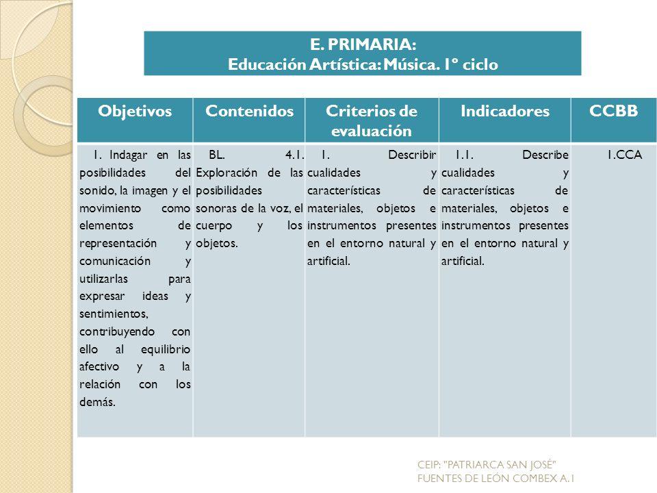 ObjetivosContenidosCriterios de evaluación IndicadoresCCBB 1.