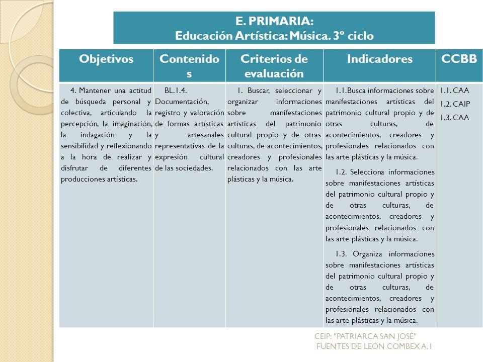 ObjetivosContenido s Criterios de evaluación IndicadoresCCBB 4.