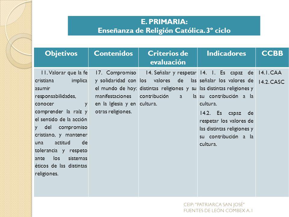 ObjetivosContenidosCriterios de evaluación IndicadoresCCBB 11.